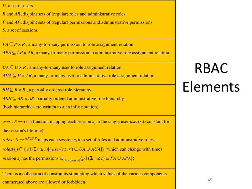 RBAC Elements [OSBO00] shows how a rule-based access control (RBAC) system can be used to.